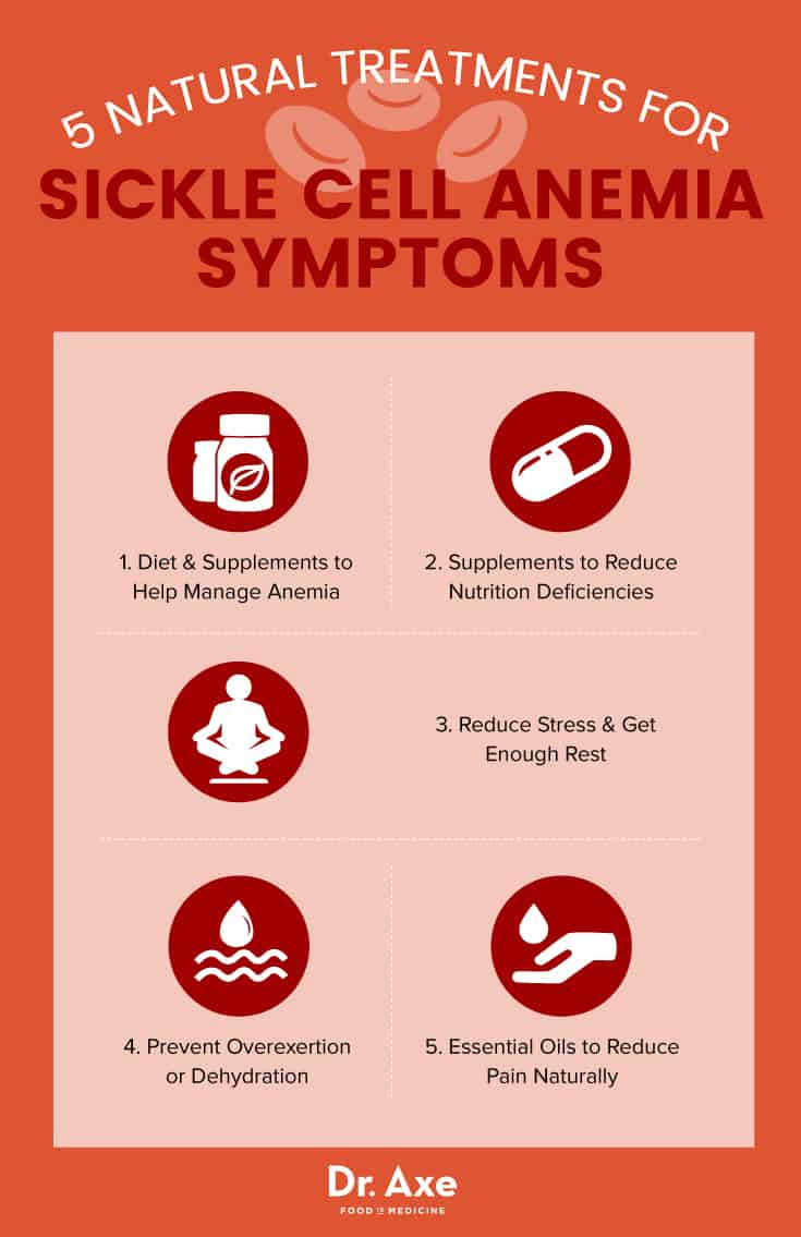5 natural ways to manage sickle cell anemia symptoms - Dr. Axe