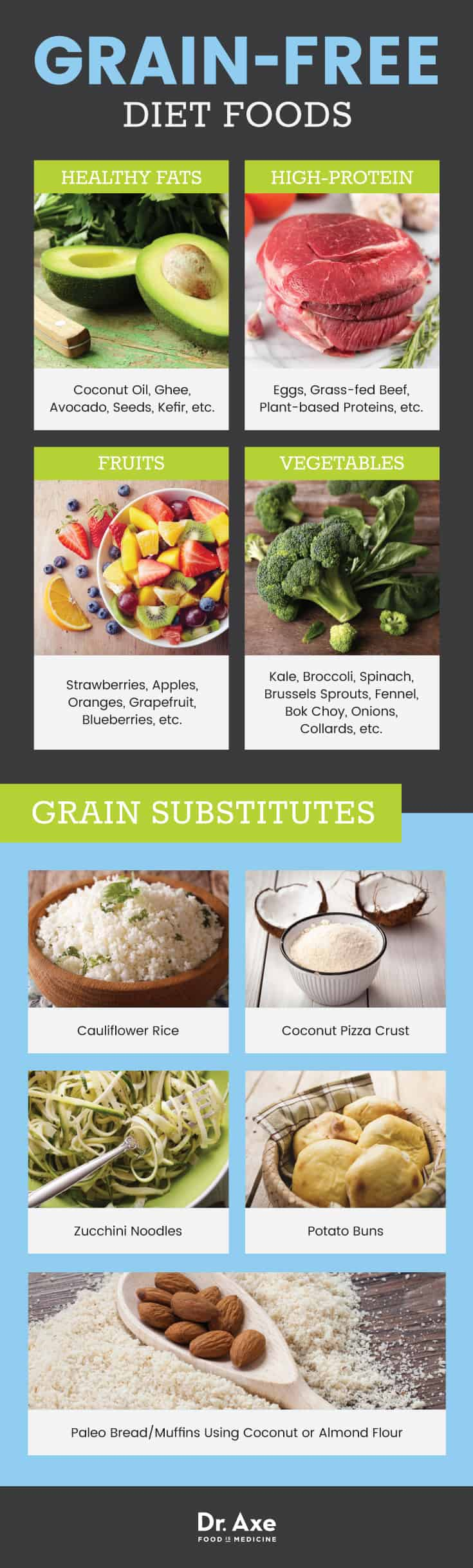 Grain-free diet foods - Dr. Axe