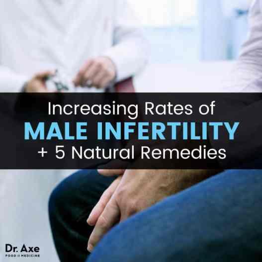 Male infertility - Dr. Axe