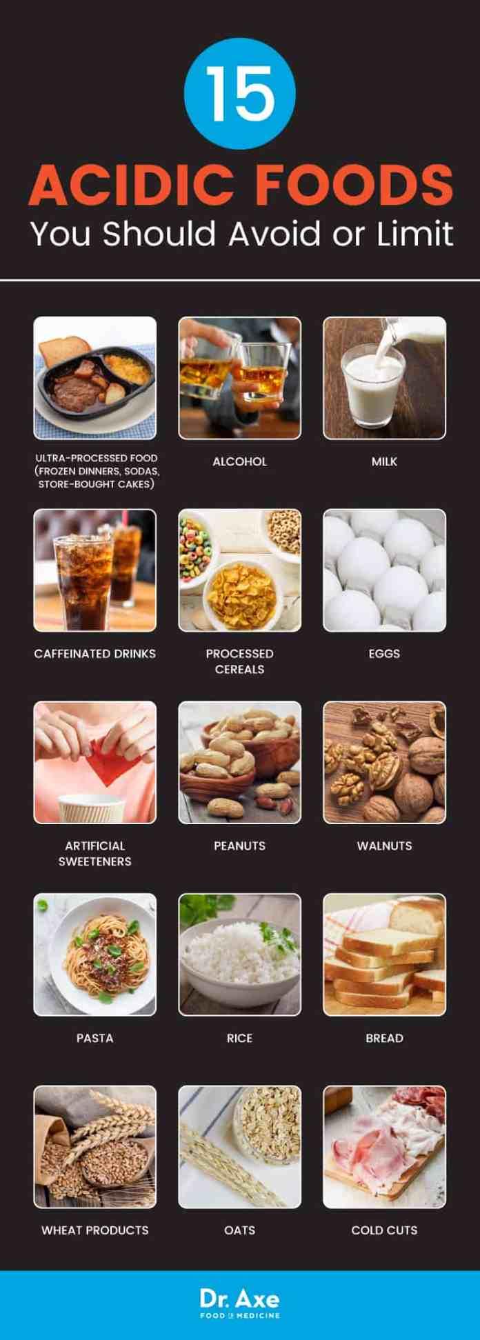 15 Acidic Foods To Avoid Healthier Alternatives Health