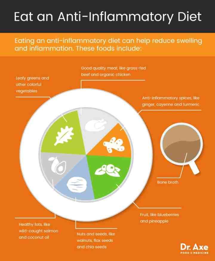 Aspirin side effects: diet - Dr. Axe