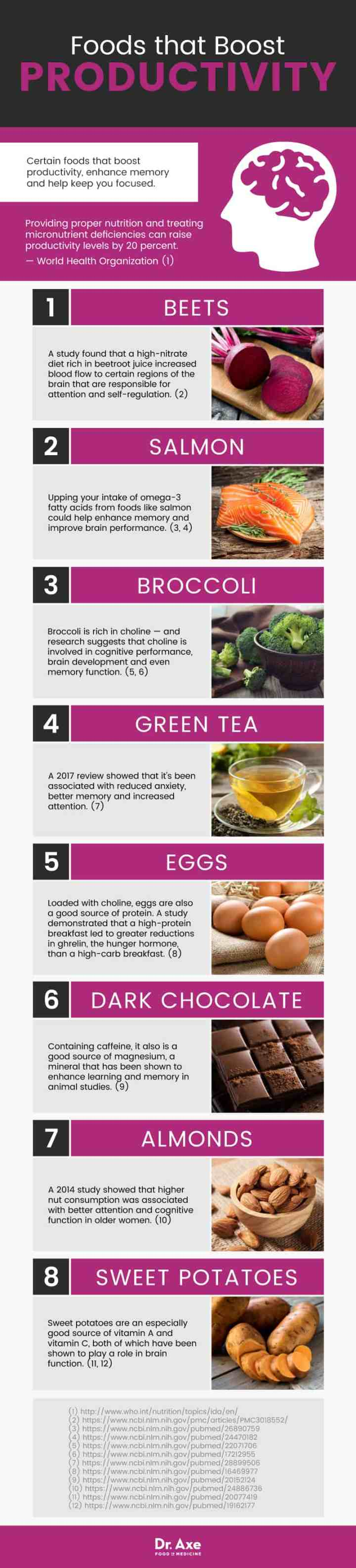 Foods that boost productivity