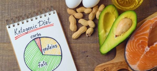 Keto diet for beginners - Dr. Axe