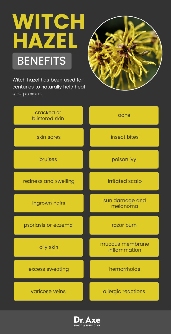 how to clear up your skin fast