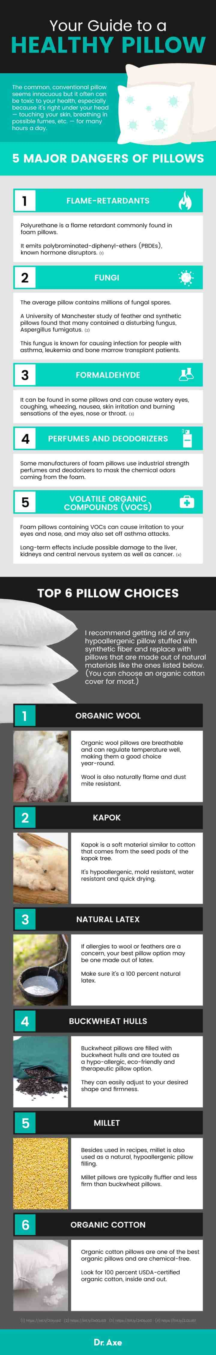 Guide to best pillows - Dr. Axe