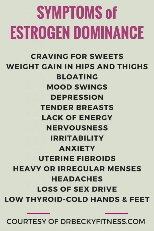 Menopause and Belly Fat Estrogen Dominance
