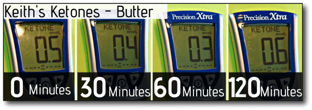 coffee and intermittent fasting-keith ketones butter