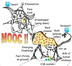 http://gbl55.files.wordpress.com/2011/03/mooc3.png