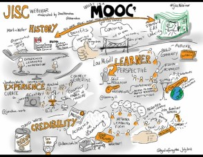 http://facultyecommons.com/wp-content/uploads/2012/09/what-is-a-mooc1.jpg