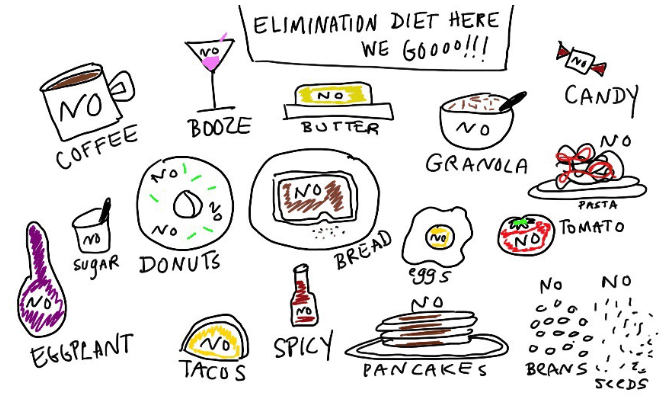An example of some of the foods you can take out in an elimination diet.