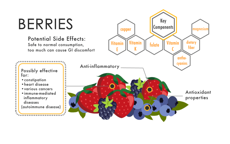 Anti-inflammatory foods to reduce anxiety
