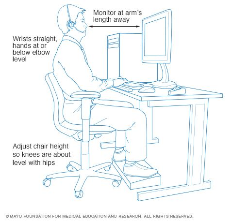 Good sitting ergonomics. You may need to adjust your workspace to rebalance your head and neck.