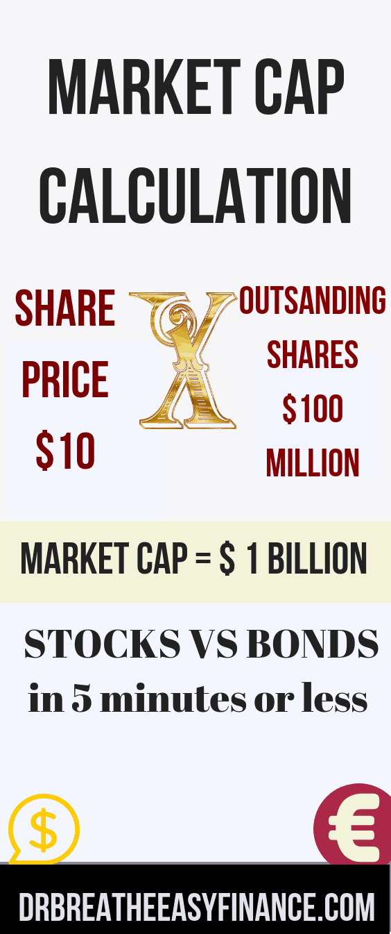 To be a great investor, you must learn the fundamentals of stocks vs bonds