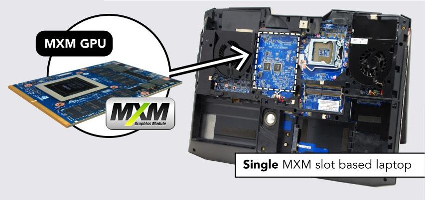 cambiar la tarjeta gráfica de una laptop