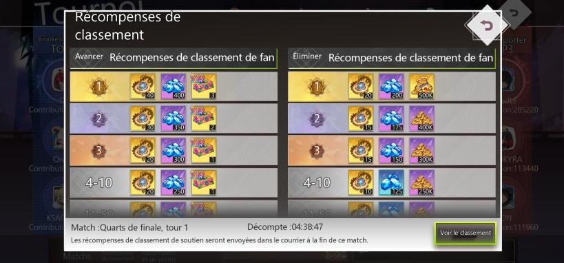récompense tournois ming