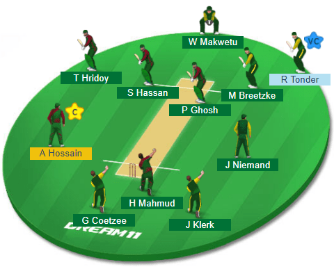 BN-Y vs SA-Y, 5th Place Playoff Match Dream11 Team