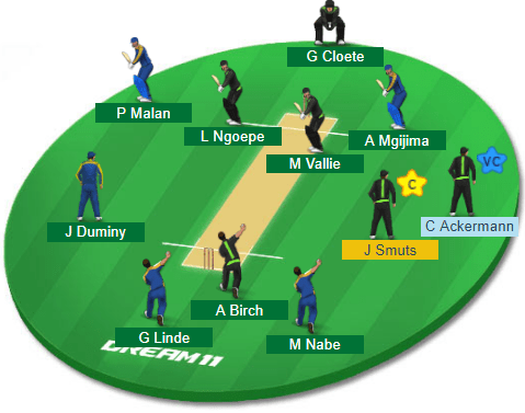 WAR vs CC 30th Match Dream11 Team