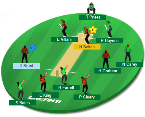 PS-W vs ST-W, 1st Semi-Final Dream11 Team