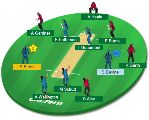 SS-W vs AS-W, 55th Match Dream11 Team
