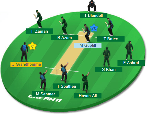 PAK vs NZ, 3rd T20I Match Dream11 Team