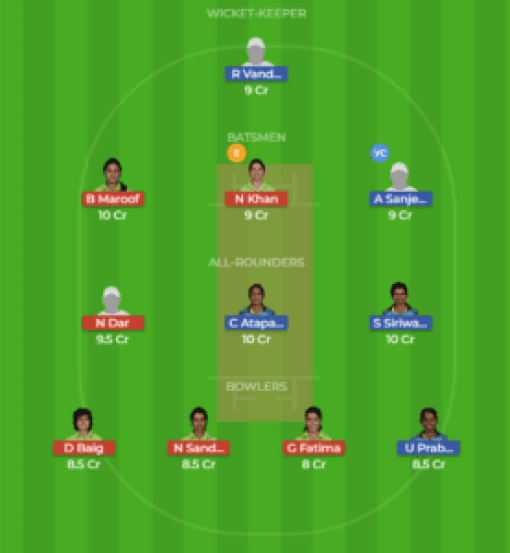 SL-W vs PK-W 3rd T20I Grand League Team