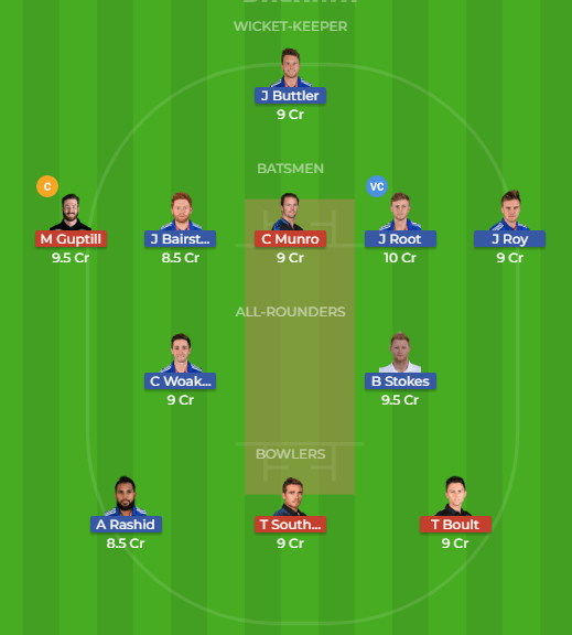 ENG vs NZ, 3rd ODI Match Dream11 Team