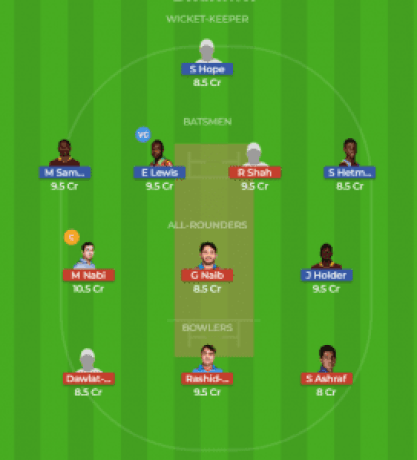 WI vs AFGH Final Match Dream11 Team