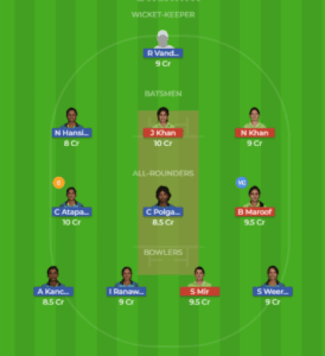 SL-W vs PK-W 1st T20I  Match Dream11 Team