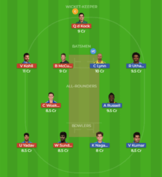 KOL vs BLR 3rd Match Dream11 Team