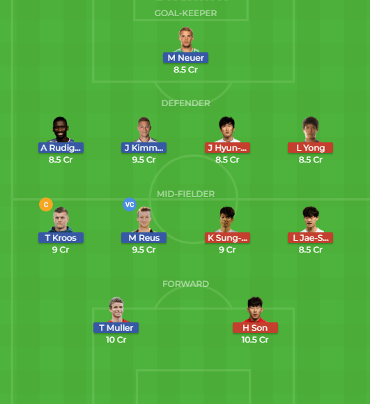 GER vs KOR Dream11 Team and Preview