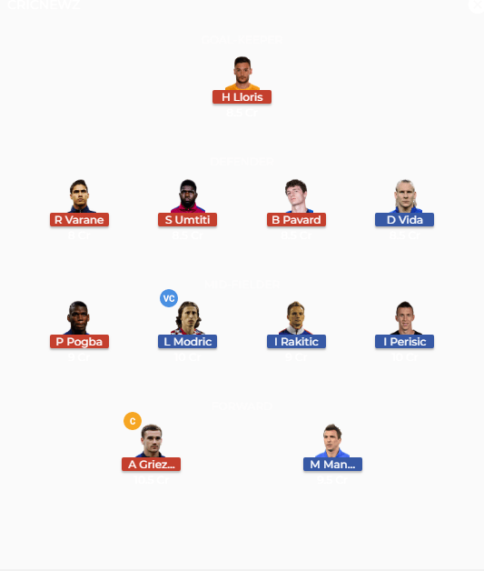 CRO vs FRA Final Match Dream11 Team