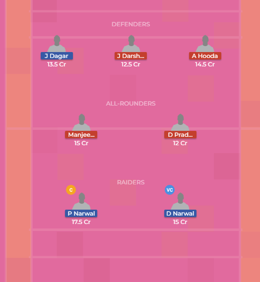 PAT vs TAM Dream11 Pro Kabaddi 2018 Team