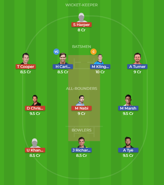 PS vs MLR Dream11 Team for the 2nd match