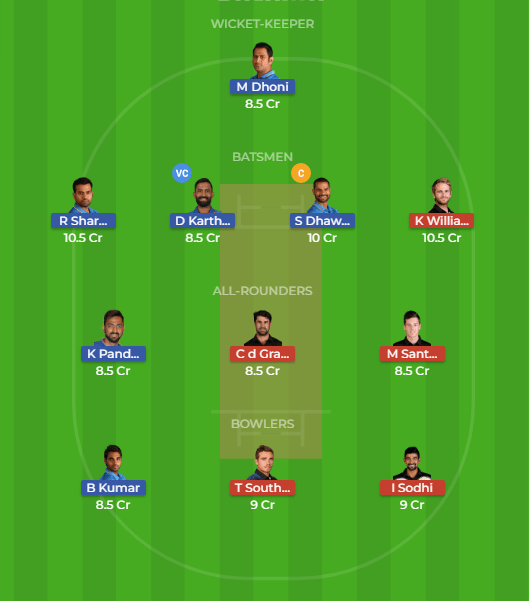 IND vs NZDream11 Team and Preview, 3rd T20I