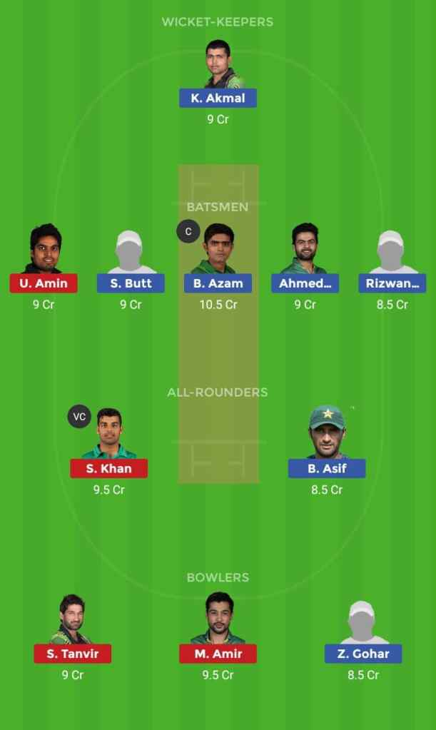 Central Punjab vs Northern | CEP vs NOR Dream11 team