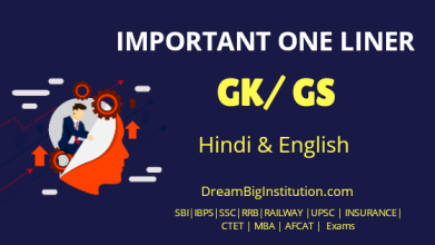 Best 150+ GS, GK One Liner For All Competitive Exams