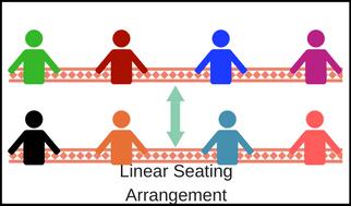 linear seating arrangement