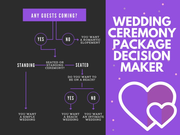 wedding ceremony decision maker guide