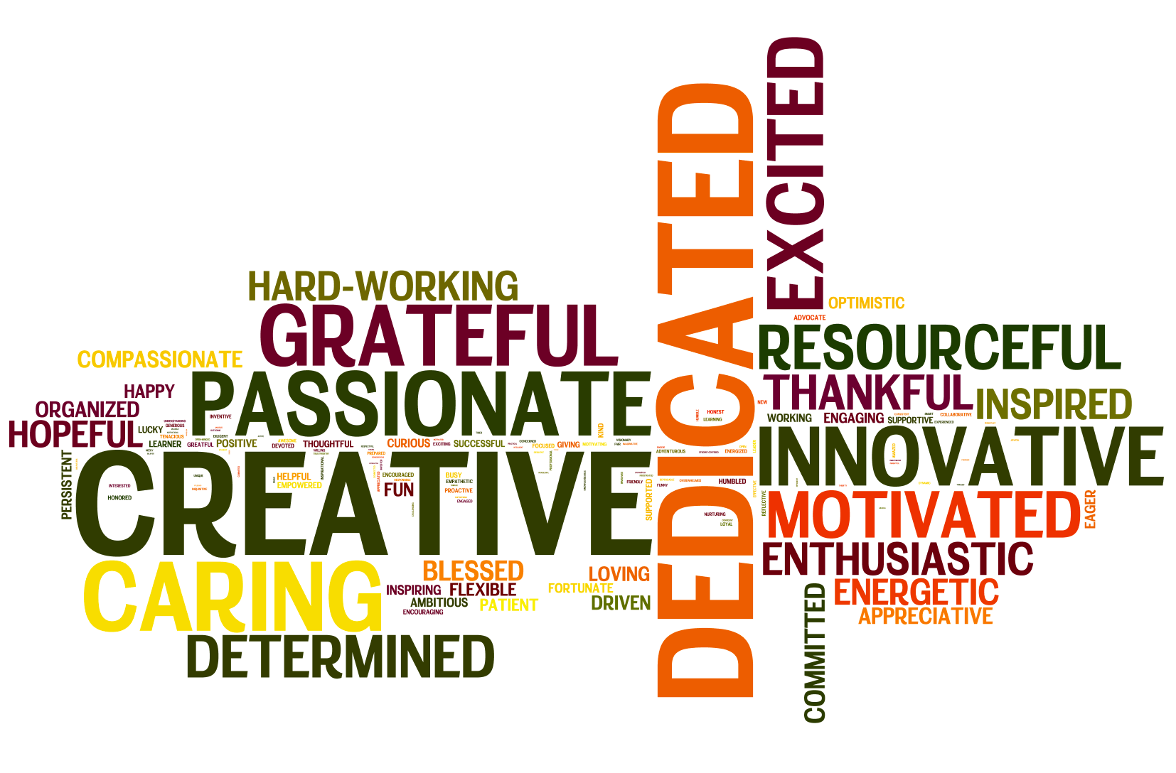 The Words That Define Our Teachers According To 4 500 Of