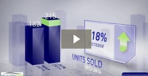 Myrtle Beach Real Estate Market Update - June 2014