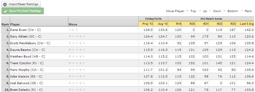 UF - default rankings