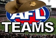 AFL Teams 2015: Round 4