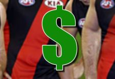 Essendon Bombers AFL Fantasy Prices 2014