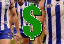 North Melbourne Kangaroos AFL Fantasy Prices 2014