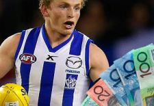 North Melbourne AFL Fantasy Prices 2015