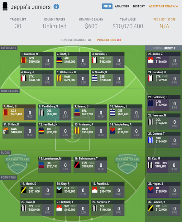 Jeppa's Real Dream Team as at 12 March 2015