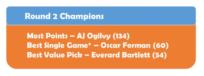 Round 2 Champions
