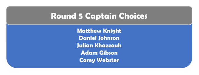 Round 5 Captains