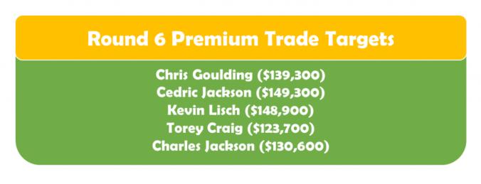 Round 6 Premium TT