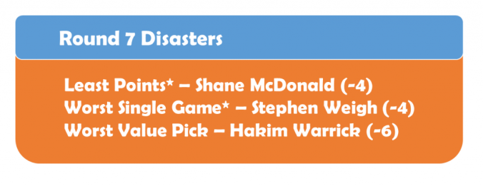 Round 7 Disasters